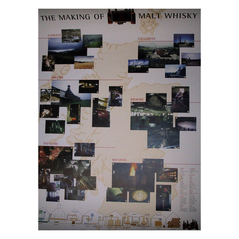 Prof. Walter Schobert The Making of Malt Whisky Poster Format ca. 85 x 60 cm 1 St.
